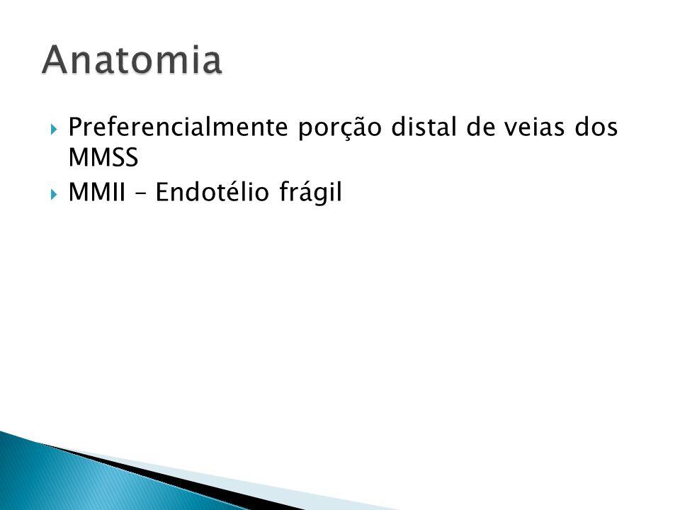 Anatomia Preferencialmente porção distal de veias dos MMSS
