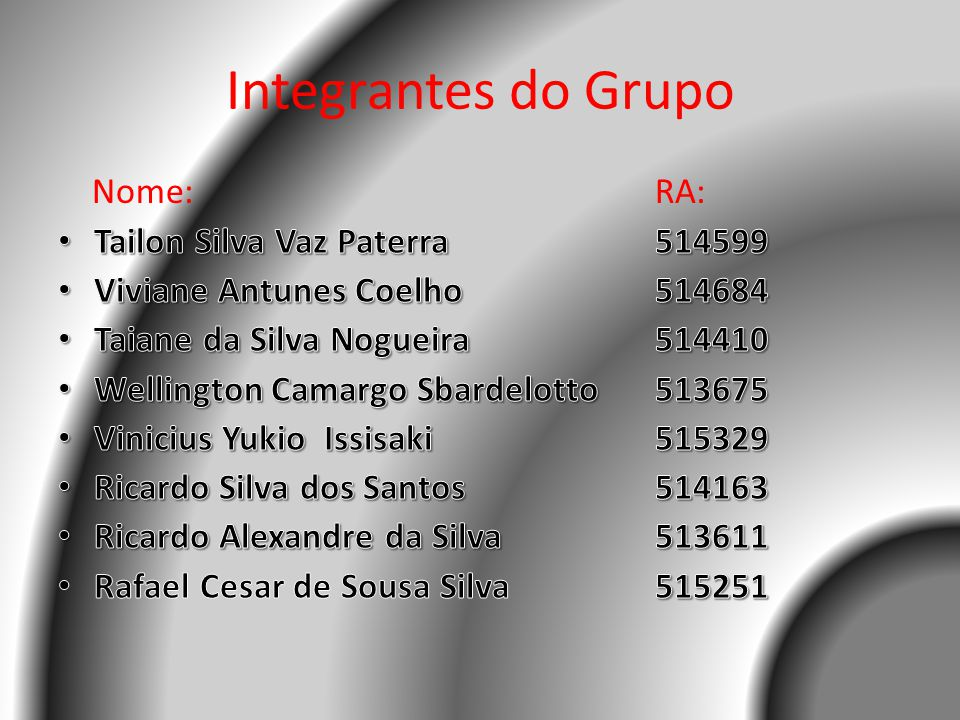 Integrantes do Grupo Nome: Tailon Silva Vaz Paterra