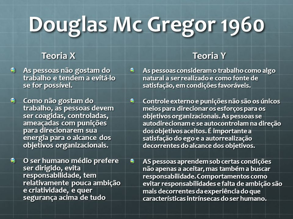 Douglas Mc Gregor 1960 Teoria X Teoria Y