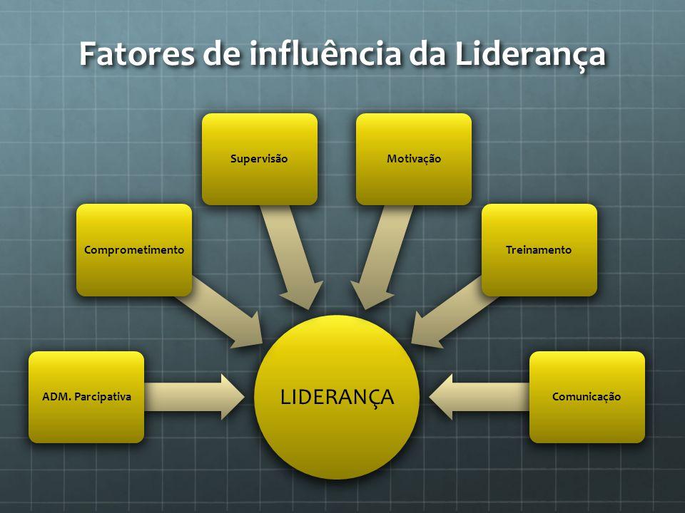 Fatores de influência da Liderança