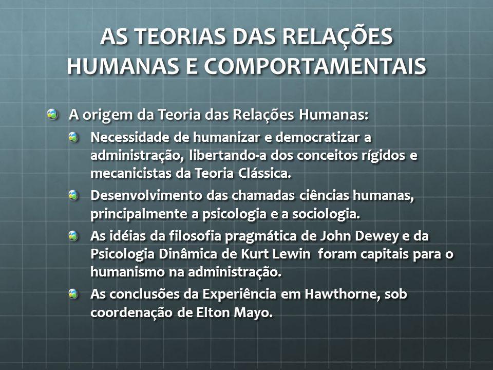 As Teorias das Relações Humanas e Comportamentais