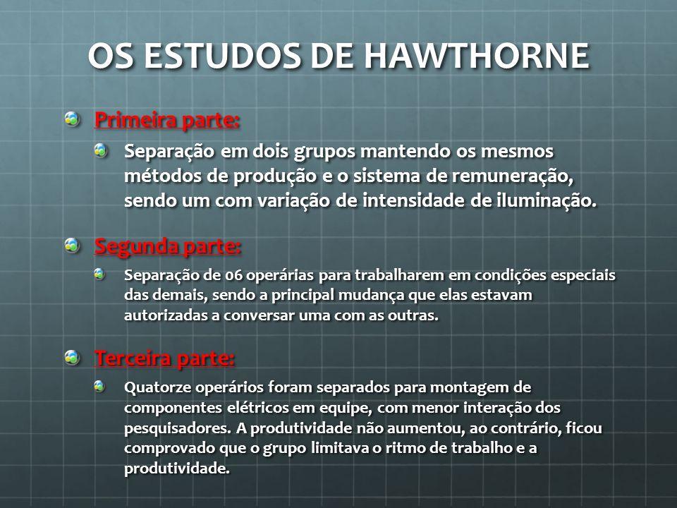 Os Estudos de Hawthorne