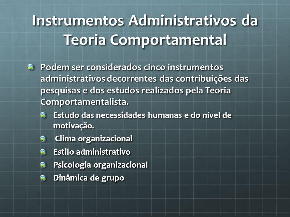 Instrumentos Administrativos da Teoria Comportamental