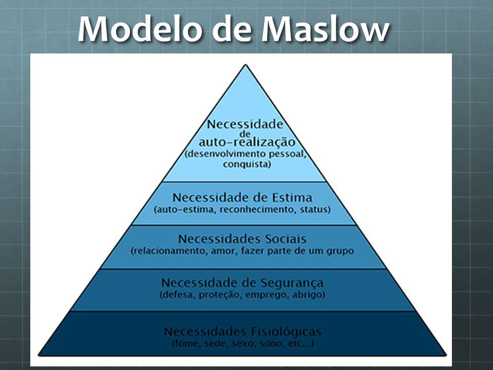 Modelo de Maslow 9