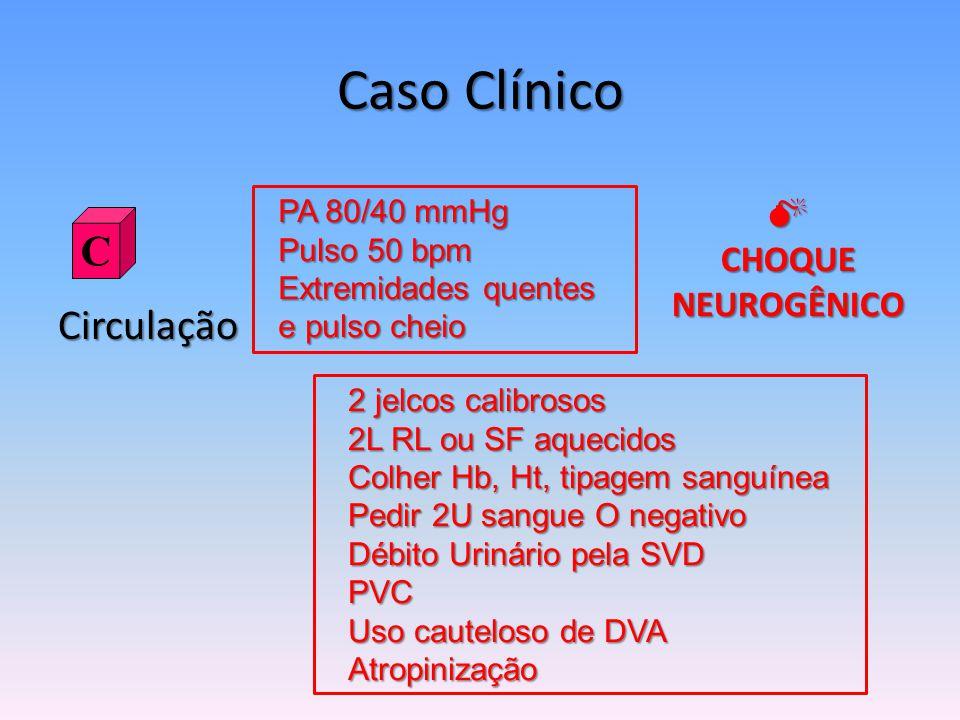 Caso Clínico C Circulação  CHOQUE NEUROGÊNICO PA 80/40 mmHg