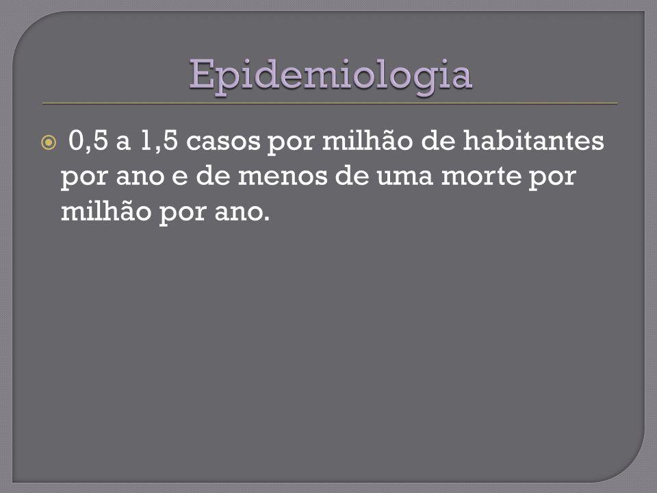 Epidemiologia 0,5 a 1,5 casos por milhão de habitantes por ano e de menos de uma morte por milhão por ano.