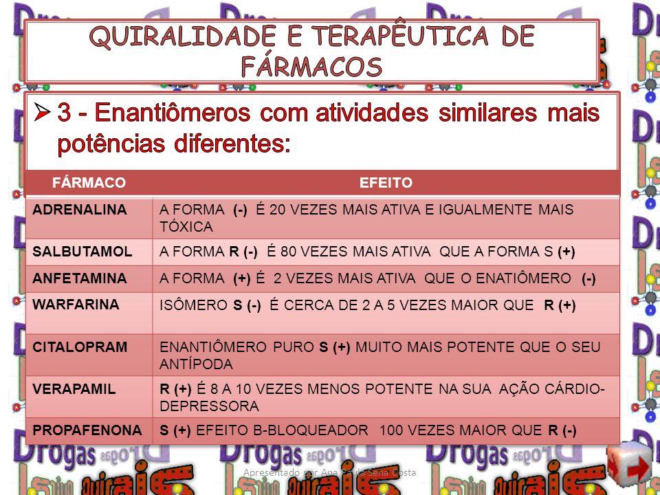 QUIRALIDADE E TERAPÊUTICA DE FÁRMACOS