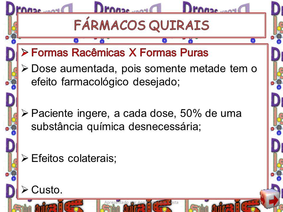 Apresentado por Ana Paula Sena Costa