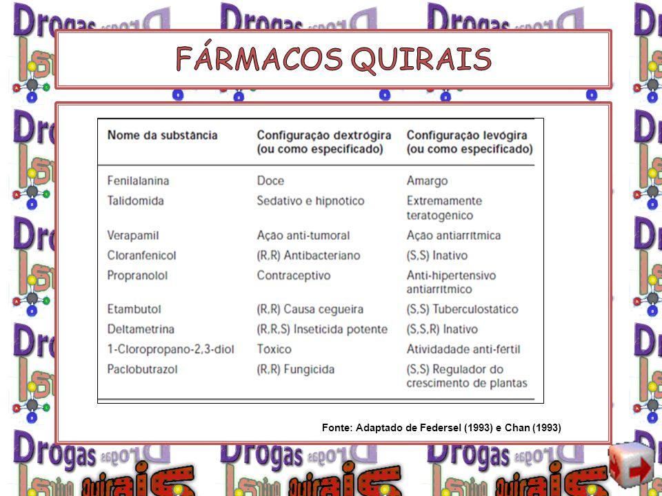 FÁRMACOS QUIRAIS