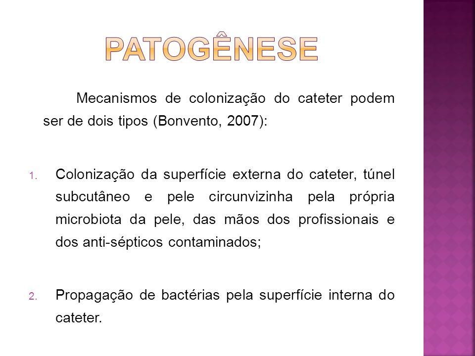 Propagação de bactérias pela superfície interna do cateter.
