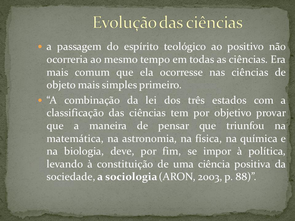 Evolução das ciências