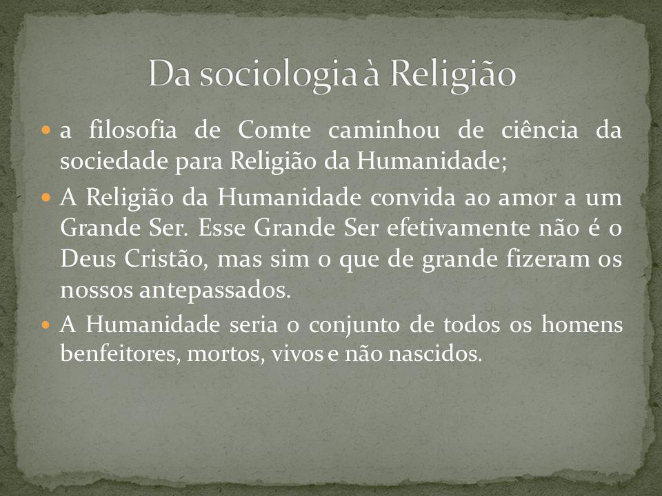 Da sociologia à Religião