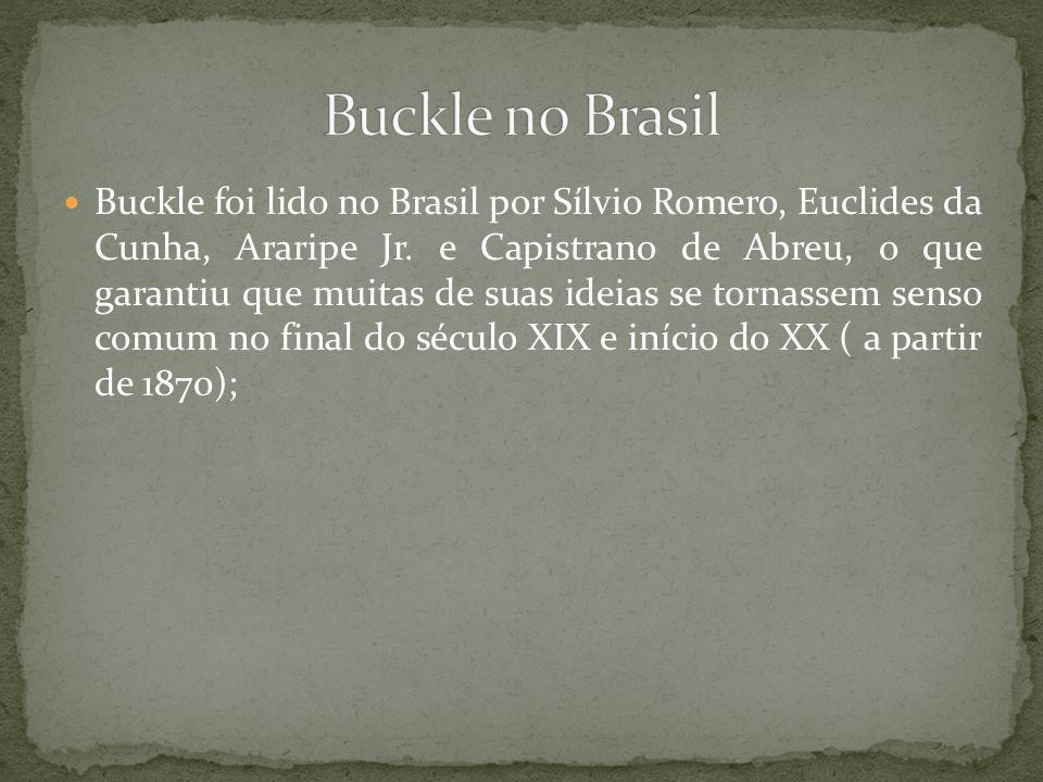 Buckle no Brasil