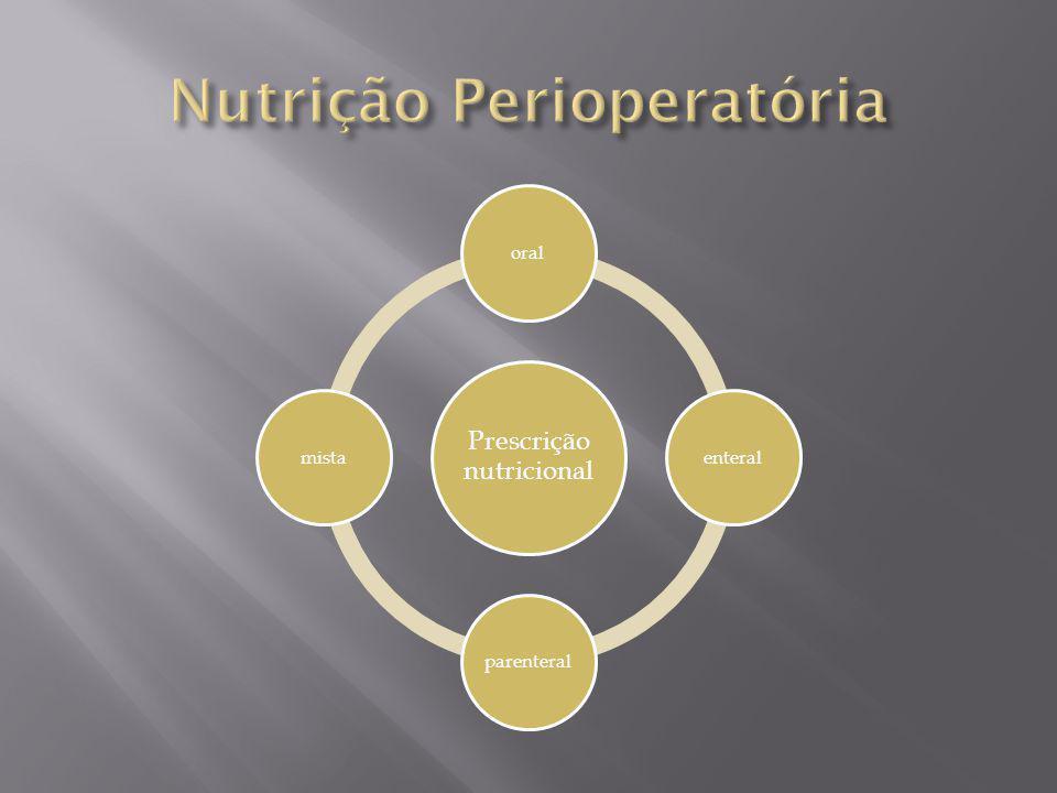 Nutrição Perioperatória