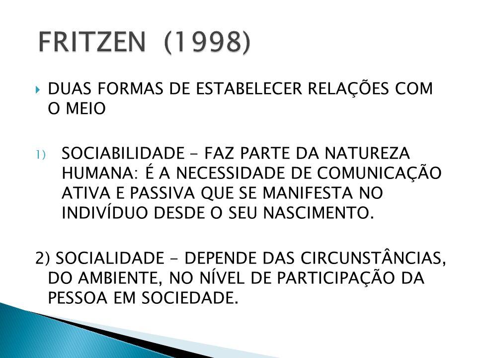 FRITZEN (1998) DUAS FORMAS DE ESTABELECER RELAÇÕES COM O MEIO
