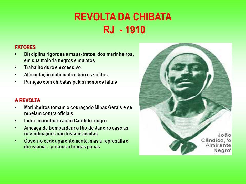 REVOLTA DA CHIBATA RJ - 1910 FATORES