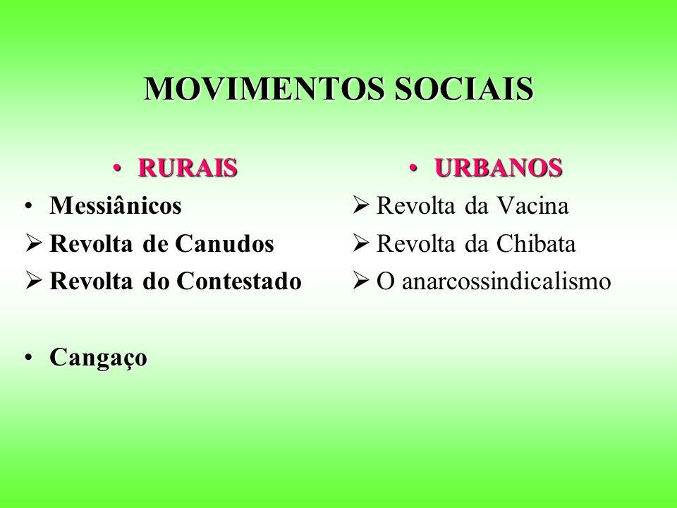 MOVIMENTOS SOCIAIS RURAIS Messiânicos Revolta de Canudos