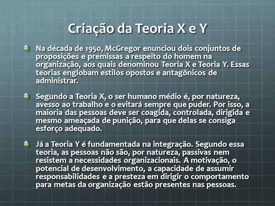 Criação da Teoria X e Y