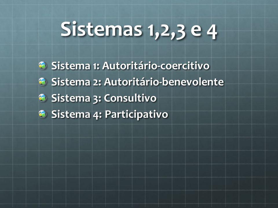 Sistemas 1,2,3 e 4 Sistema 1: Autoritário-coercitivo