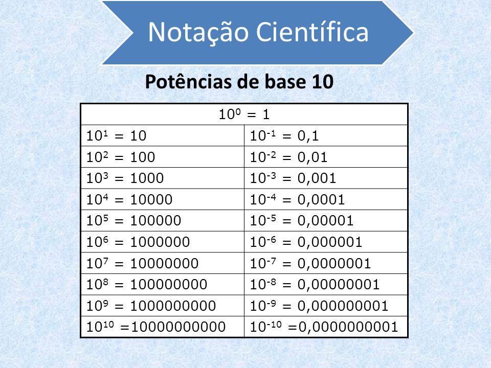 Notação Científica Potências de base 10 100 = 1 101 = 10 10-1 = 0,1