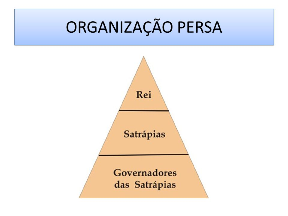 ORGANIZAÇÃO PERSA