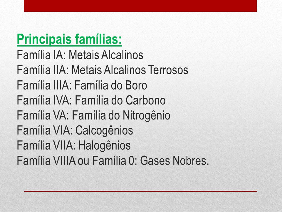 Well-known QUÍMICA Tabela Periódica. - ppt carregar WJ19