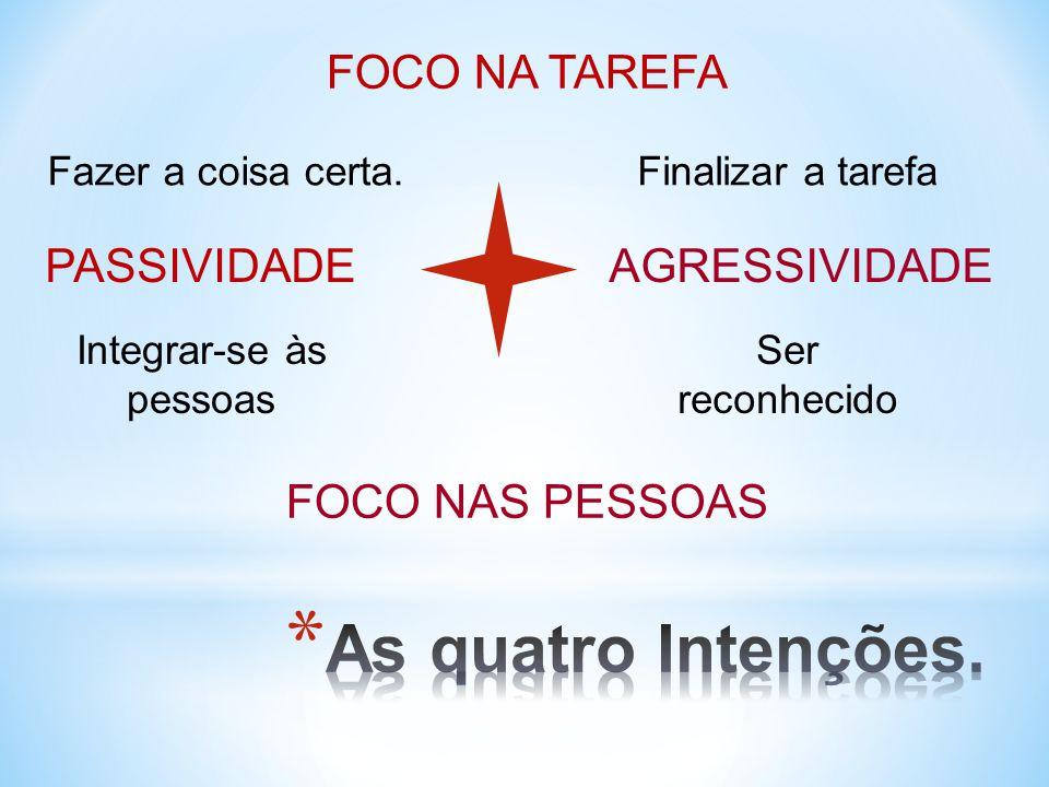 As quatro Intenções. FOCO NA TAREFA FOCO NAS PESSOAS PASSIVIDADE