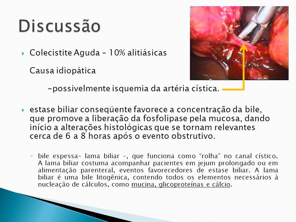 Discussão Colecistite Aguda – 10% alitiásicas Causa idiopática -possivelmente isquemia da artéria cística.