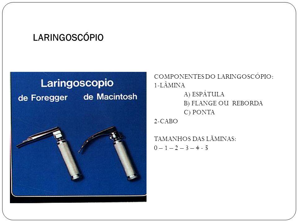 LARINGOSCÓPIO COMPONENTES DO LARINGOSCÓPIO: 1-LÂMINA A) ESPÁTULA