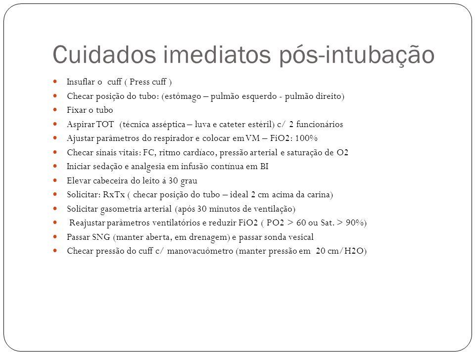 Cuidados imediatos pós-intubação