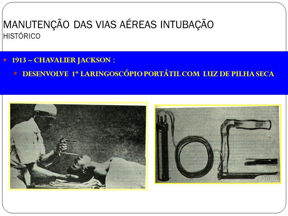 MANUTENÇÃO DAS VIAS AÉREAS INTUBAÇÃO HISTÓRICO