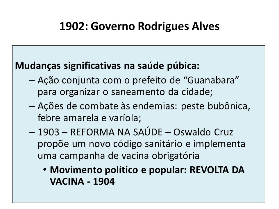1902: Governo Rodrigues Alves