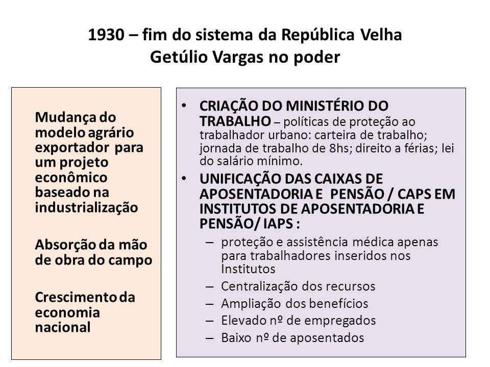 1930 – fim do sistema da República Velha Getúlio Vargas no poder