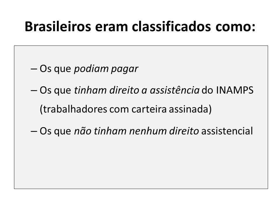 Brasileiros eram classificados como: