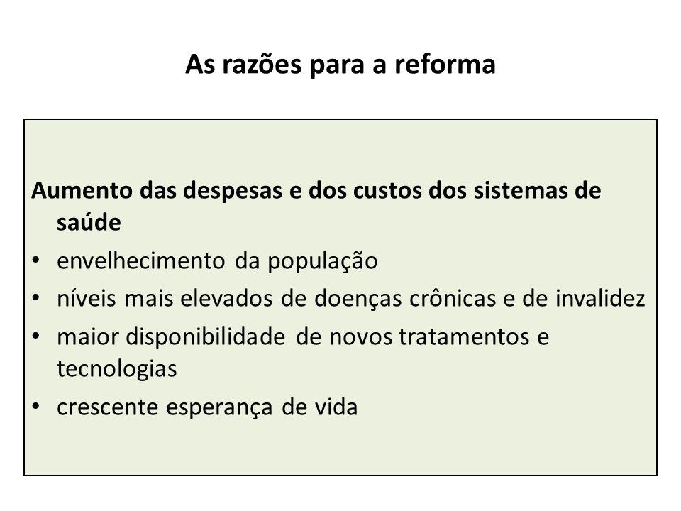 As razões para a reforma