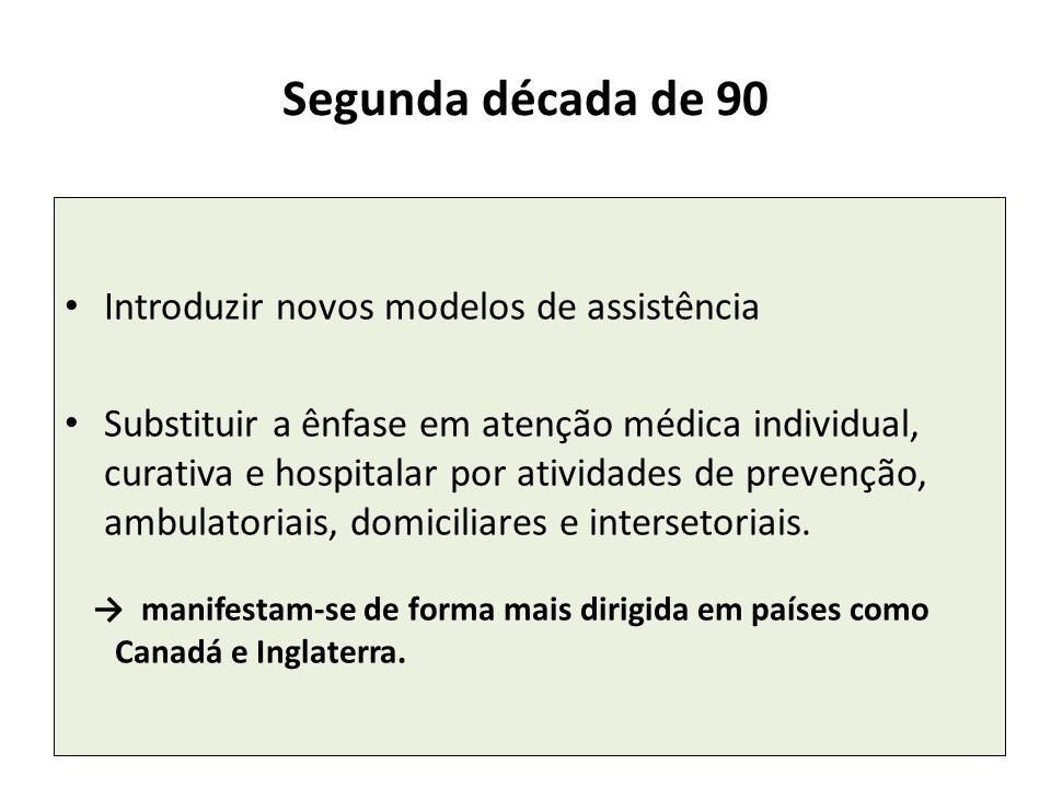 Segunda década de 90 Introduzir novos modelos de assistência