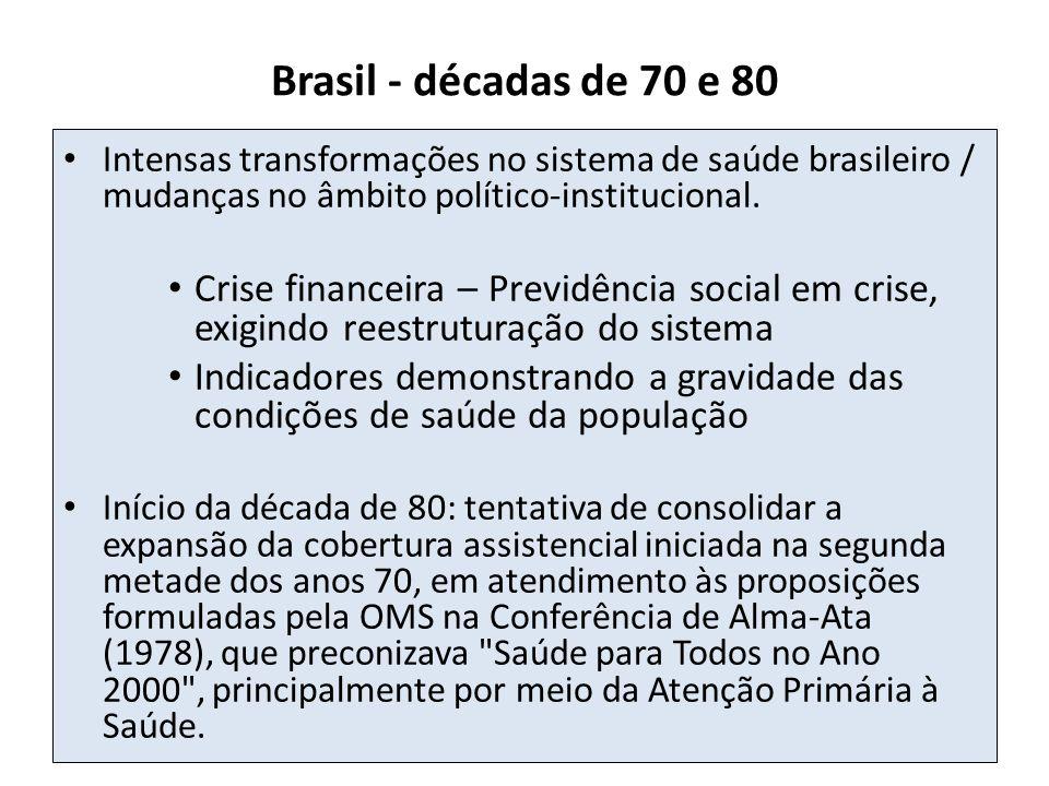 Brasil - décadas de 70 e 80 Intensas transformações no sistema de saúde brasileiro / mudanças no âmbito político-institucional.