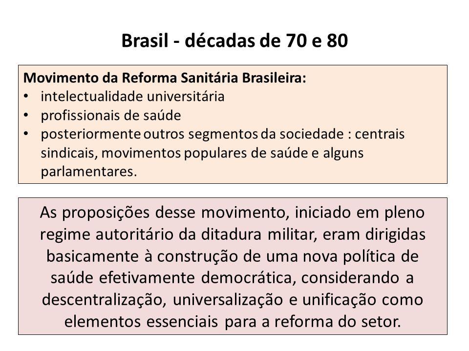 Brasil - décadas de 70 e 80 Movimento da Reforma Sanitária Brasileira: intelectualidade universitária.