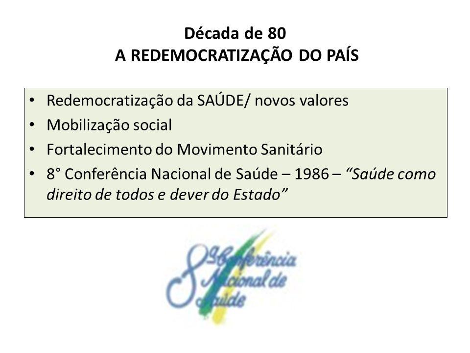 Década de 80 A REDEMOCRATIZAÇÃO DO PAÍS