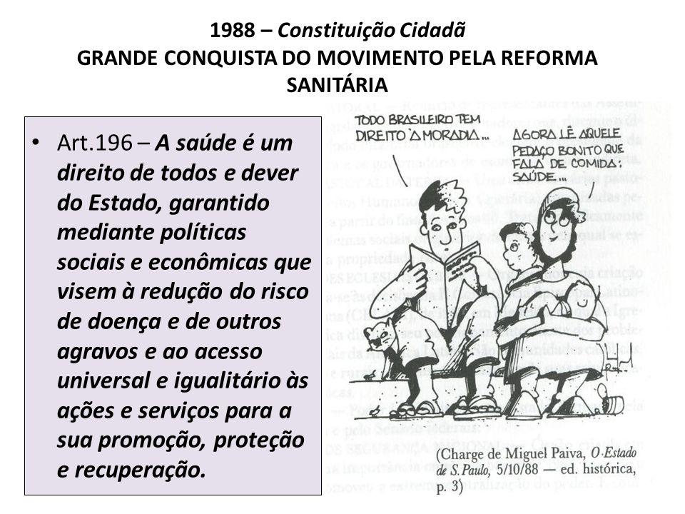 1988 – Constituição Cidadã GRANDE CONQUISTA DO MOVIMENTO PELA REFORMA SANITÁRIA