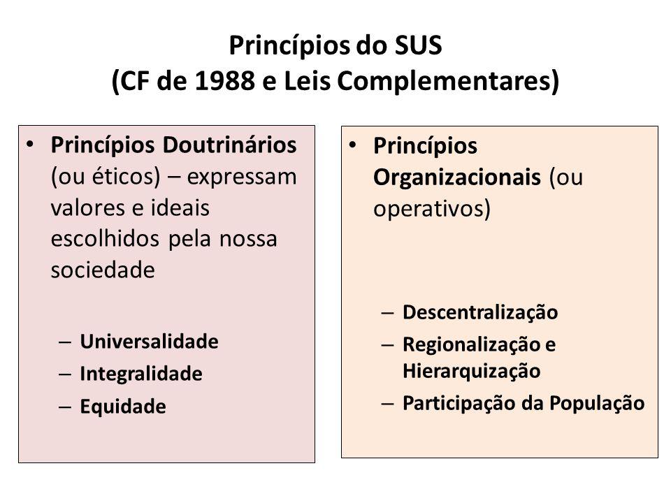 Princípios do SUS (CF de 1988 e Leis Complementares)