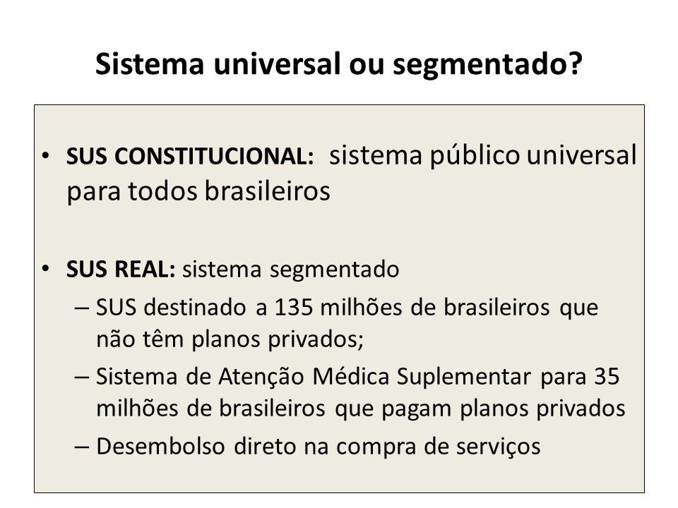 Sistema universal ou segmentado