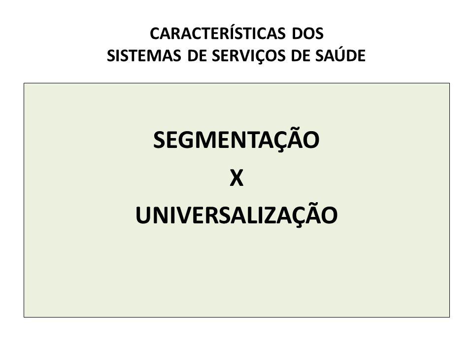 CARACTERÍSTICAS DOS SISTEMAS DE SERVIÇOS DE SAÚDE
