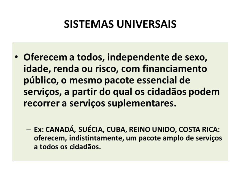 SISTEMAS UNIVERSAIS
