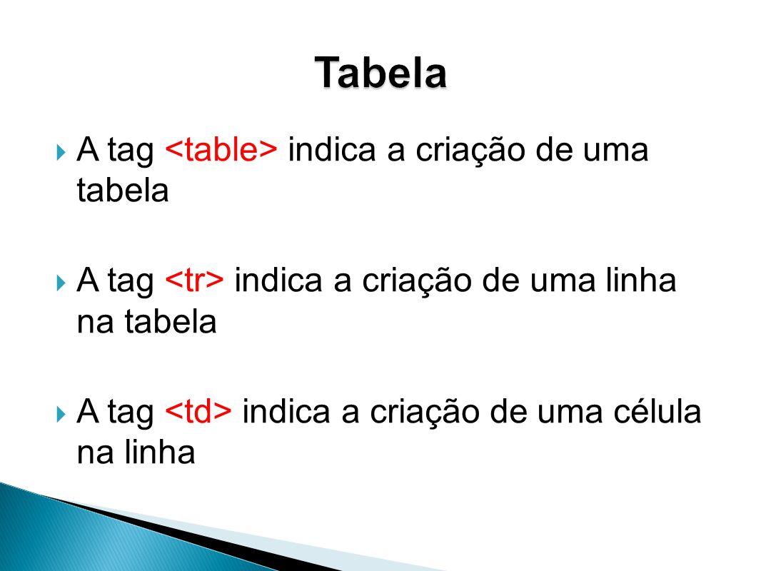 Tabela A tag <table> indica a criação de uma tabela