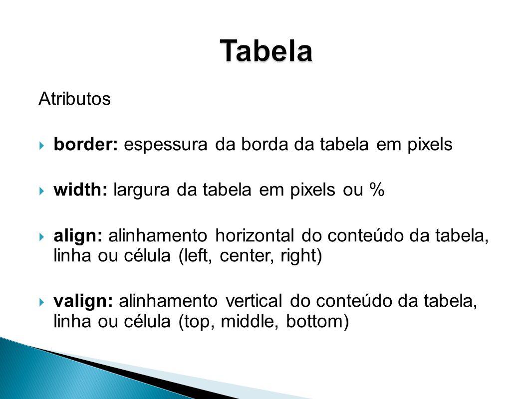 Tabela Atributos border: espessura da borda da tabela em pixels
