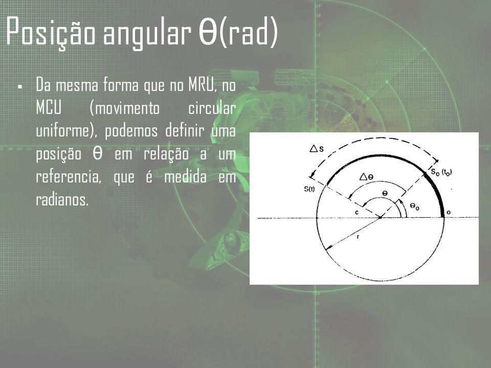 Posição angular θ(rad)