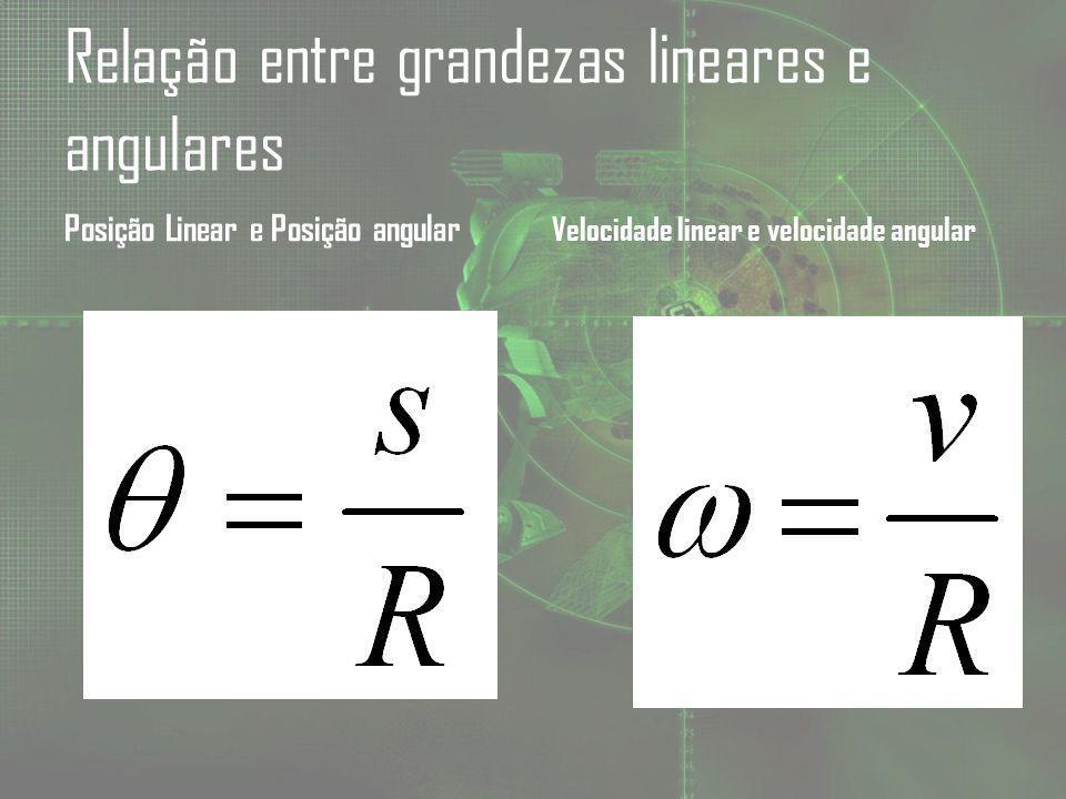 Relação entre grandezas lineares e angulares