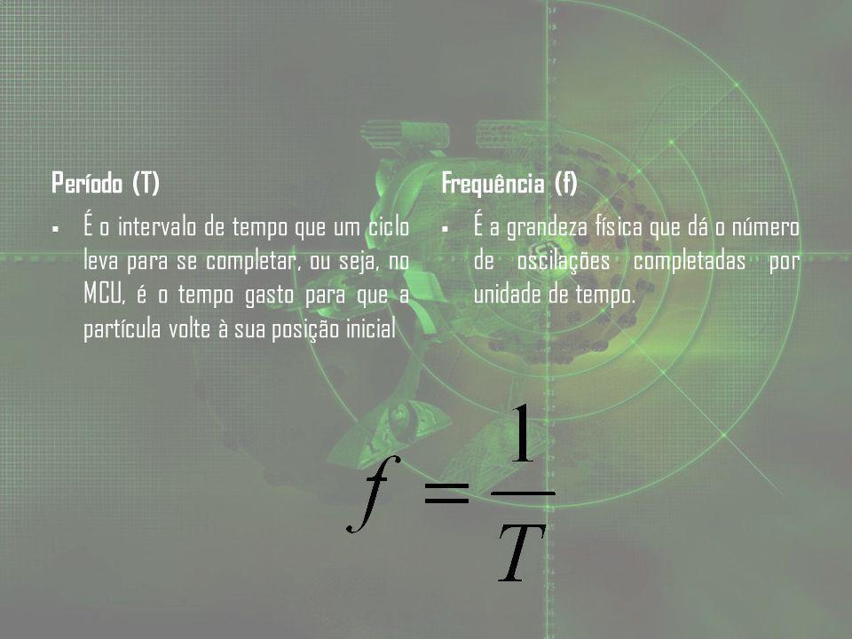 Período (T) Frequência (f)