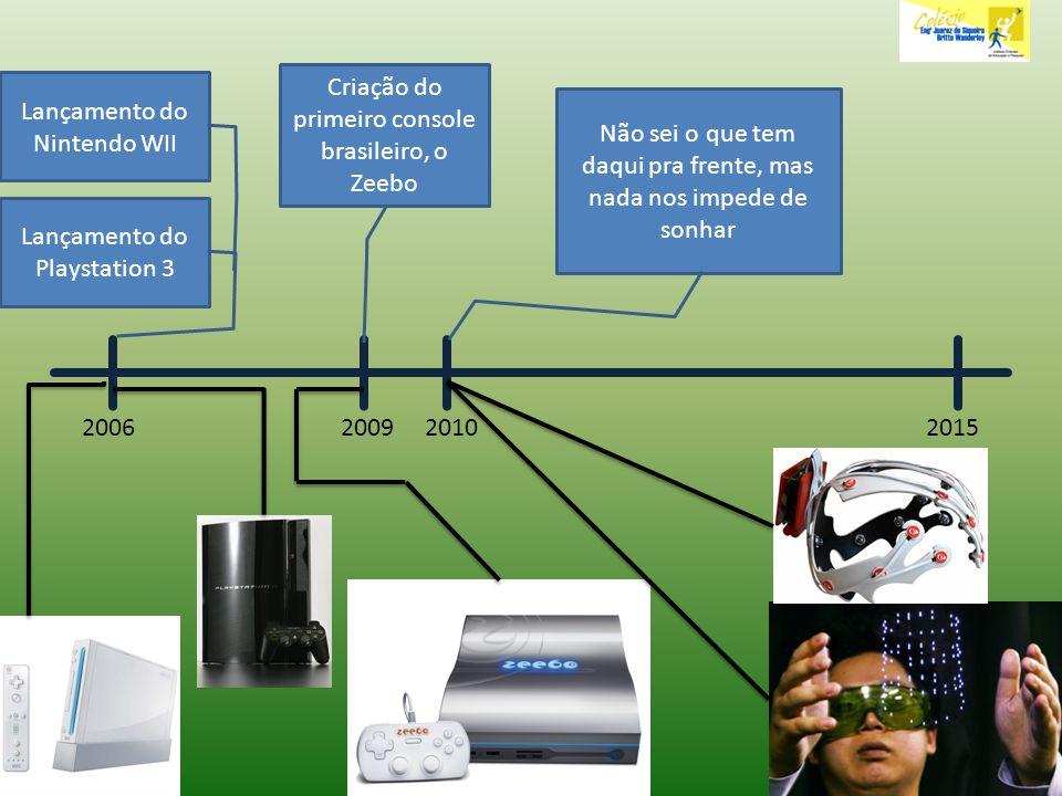 Criação do primeiro console brasileiro, o Zeebo